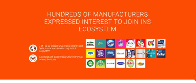 INS Ecosystem – Die Lebensmittelindustrie neu erfunden!