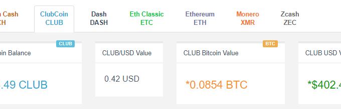 9.000 USD Gewinn mit dem BitClub Network!