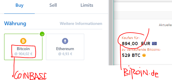 bitcoin wo kaufen