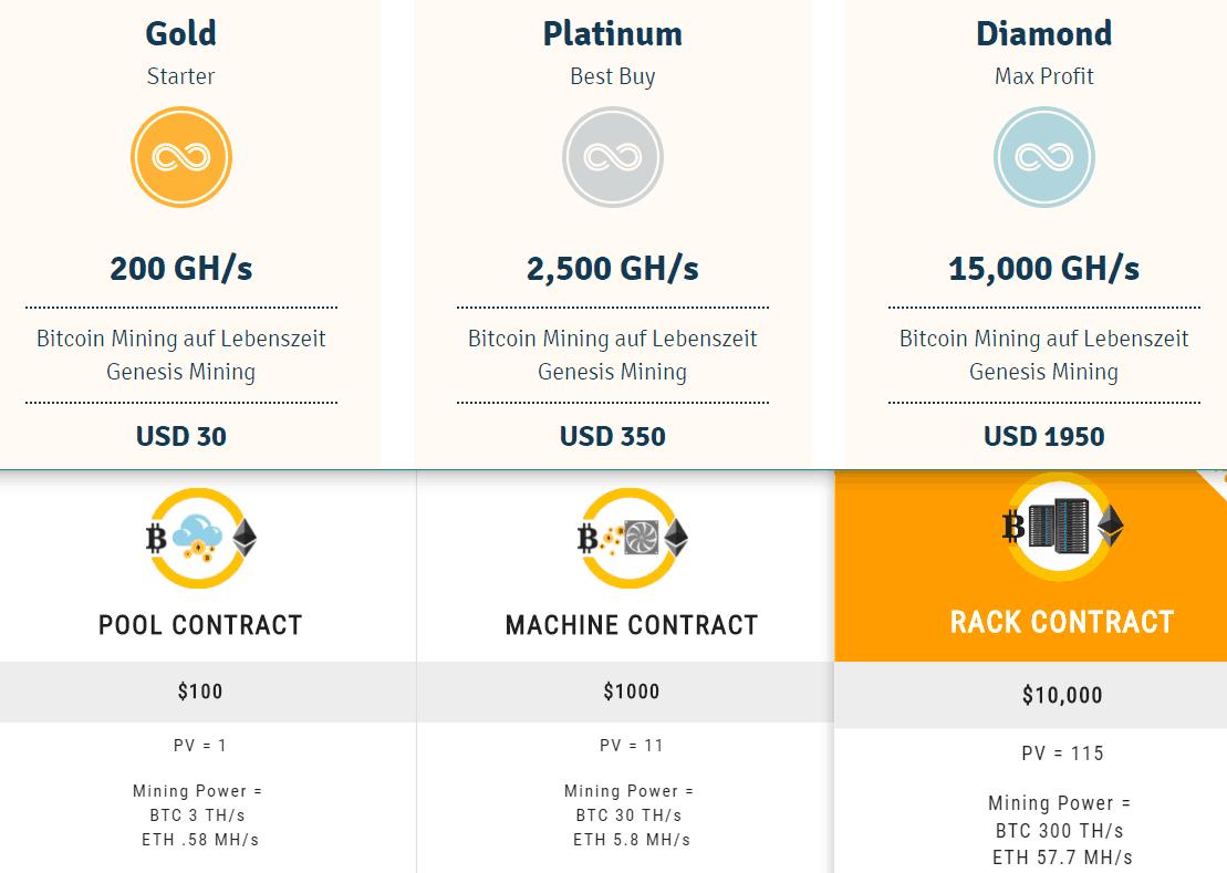 genesis-mining-vs-coinomia