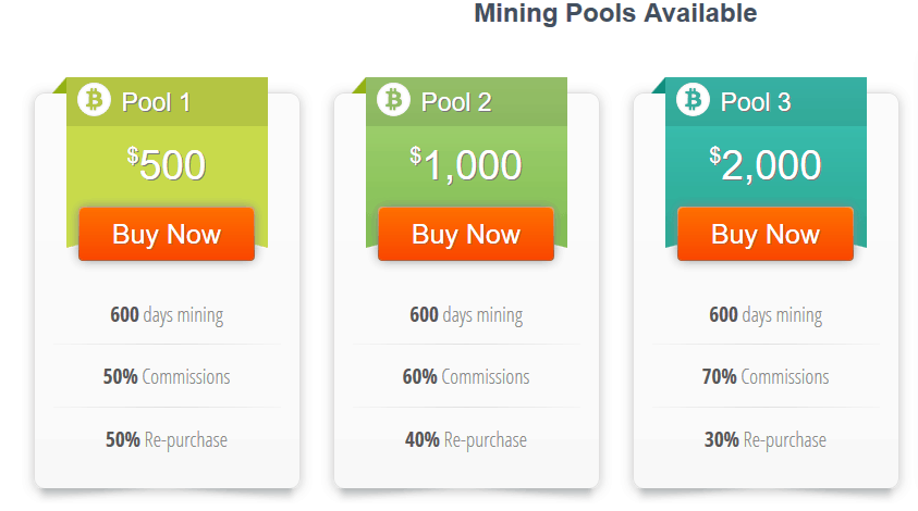mining-pools
